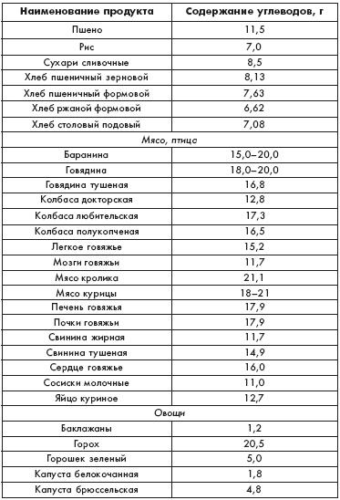 read Устройство и