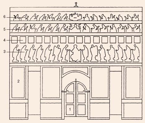 Схема пятиярусного иконостаса: