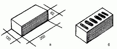 Искусственные строительные материалы - Гараж и мастерская