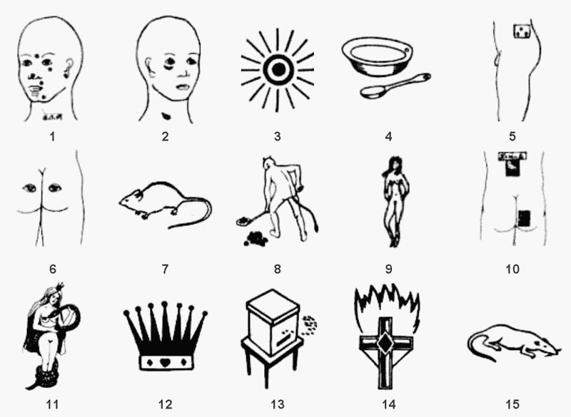 Женские татуировки наколки  Тюрьма и жизнь за решеткой