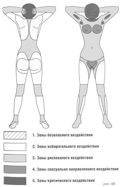 Плетью по женской груди, взрослые женщины с красивыми телами онлайн