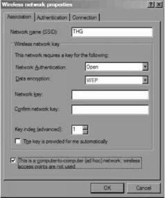 Wi-Fi: Все, что Вы хотели знать, но боялись спросить