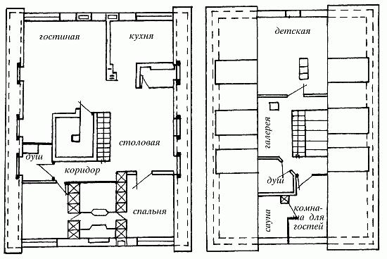 Книга: Строим дом