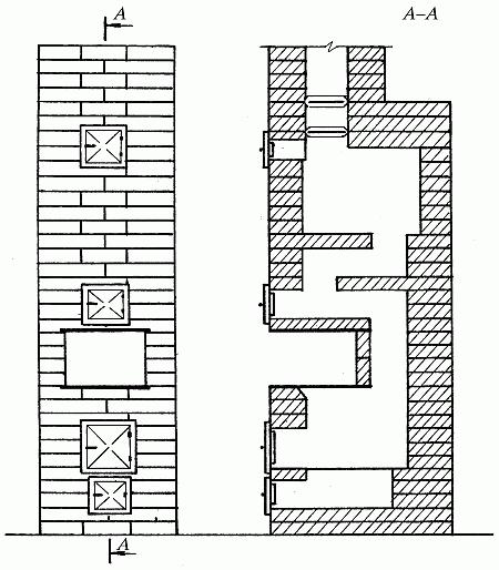 Схема кирпичная печь на дровах