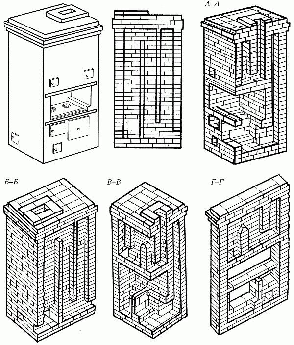 Строим печи и камины