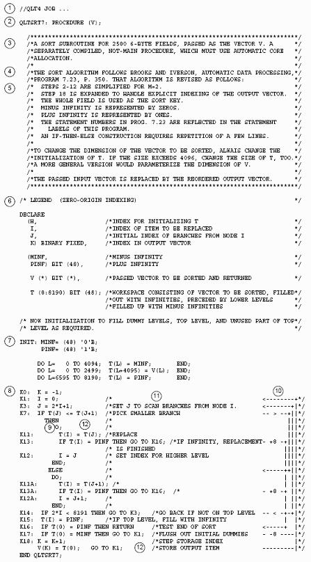 Мифический человеко-месяц или как создаются программные системы