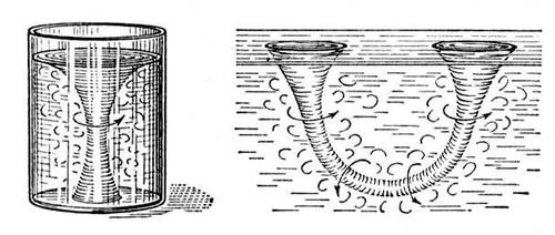 Ламинарная вода своими руками
