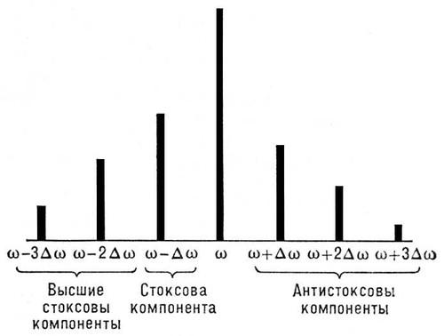 Атомная и ядерная физика: Методические указания