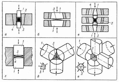 Схемы аппаратов высокого