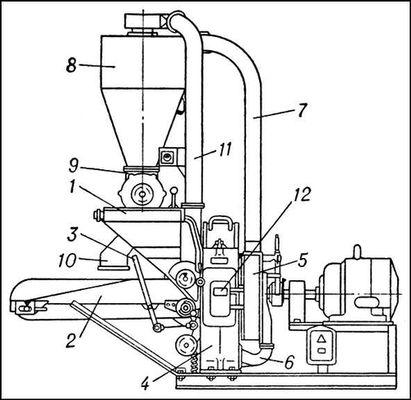 Роторные дробилки др в Гудермес лабораторная щековая дробилка в Серов