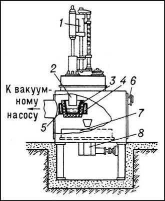 схема электрическая эру