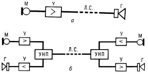 Схема оперативной