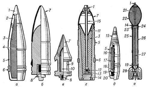 Снаряды артиллерийские: а
