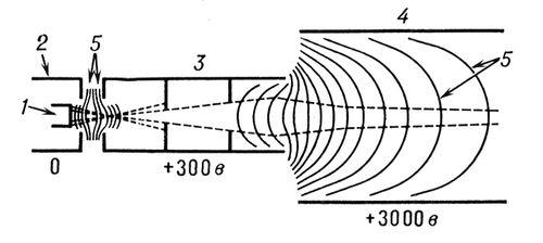 Пластинчатый теплообменник Sigma M36 Элиста Паяный теплообменник HYDAC HEX S522-120 Елец