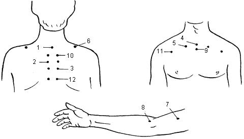 вынужденное положение пациента при бронхиальной астме