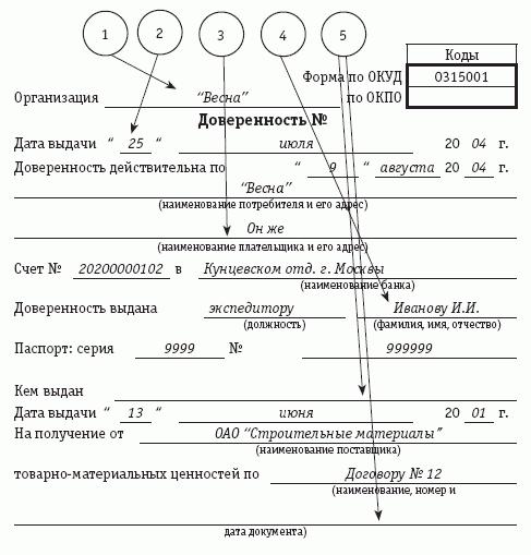 расписка о получении материальных средств образец - фото 10