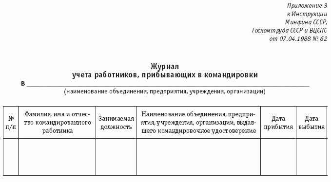 Образец Приказа о Направлении в Командировку Работников
