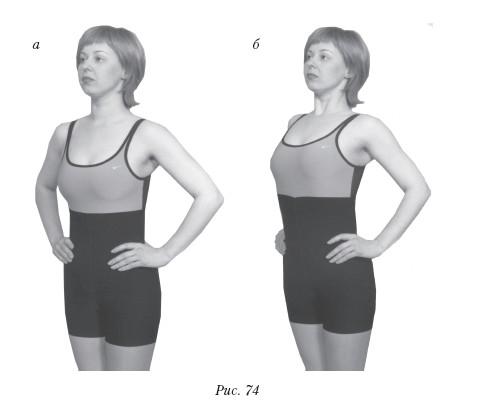 Боль в центре грудной клетки на спину
