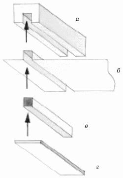 Как вытянуть потолки своими руками