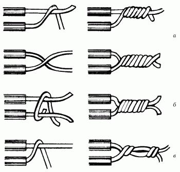 бандажная техника шугаринга