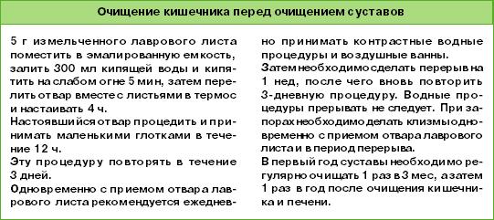 kak-lechit-pechen-v-sochi