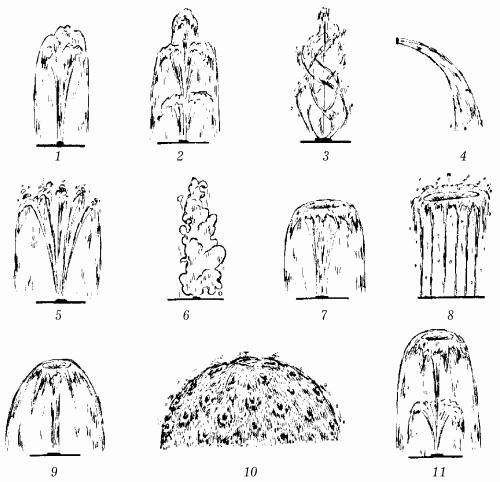 Книга: Пруды, фонтаны, каскады