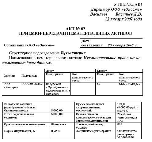 Покупка и ввод в эксплуатацию основных средств 9 августа 2012
