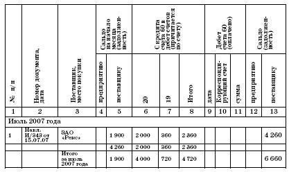 ведомость учета расчетов с поставщиками образец заполнения img-1