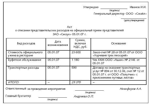 приказ на единовременное списание расходов образец - фото 7