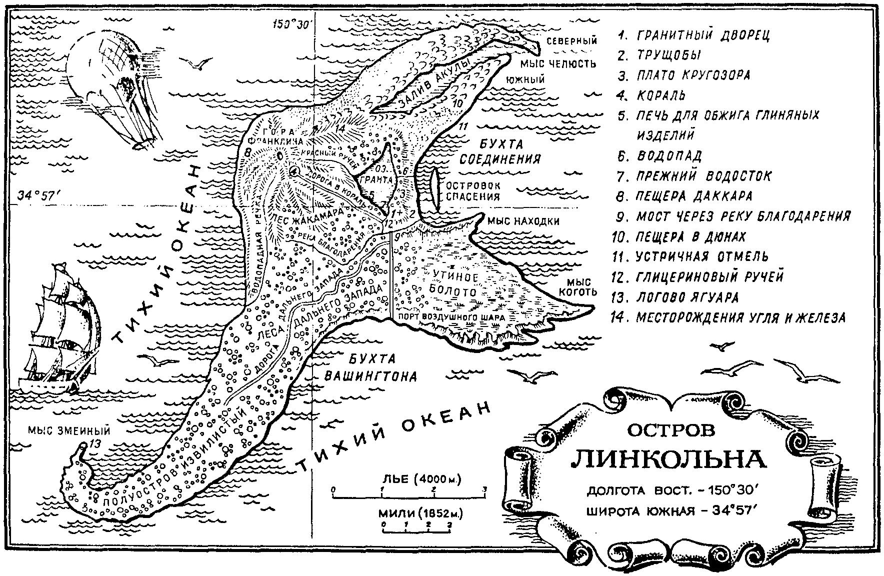 Скачать книгу жюль верн таинственный остров