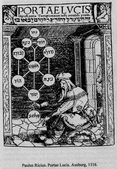 Ритуал окультного секса