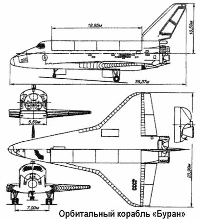 По аэродинамической схеме