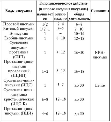 Анализ крови на гормоны тмо Справка из физдиспансера Шелепиха