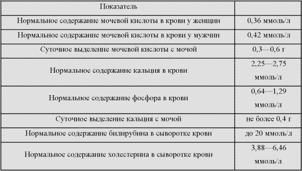 Анализ крови при песке в почках Медицинская справка для работы с гостайной Шоссейная улица (поселок Внуково)