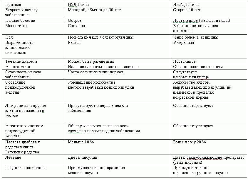 morskogo-risa-lechenie-diabeta