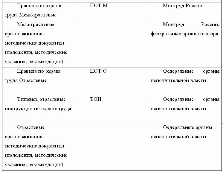 инструкция по охране труда при дезинфекции - фото 8