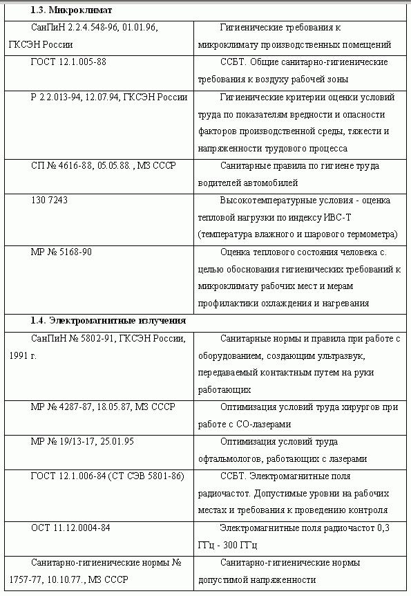Инструкции по охране труда операторов очистных сооружений
