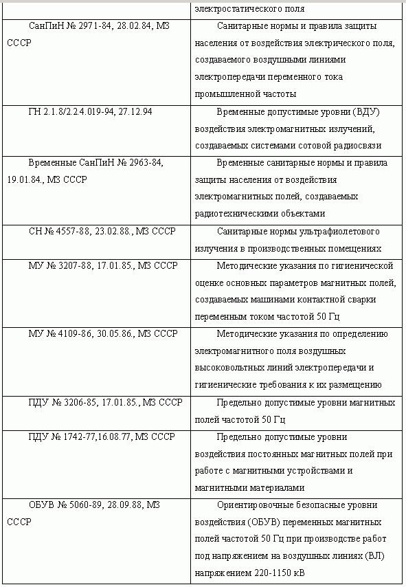 Инструкции по охране труда по ветеринарии