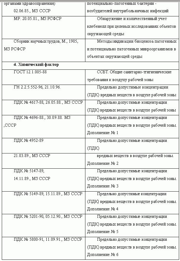 инструкция по тб при работе с ррм
