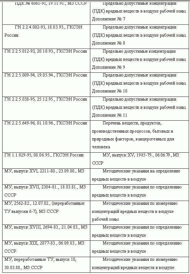 Инструкция по технике безопасности на пищевом производстве