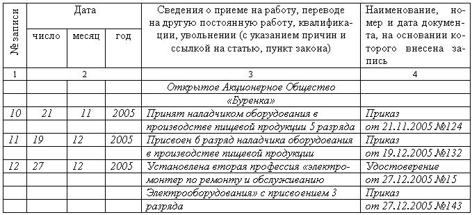 исправление даты рождения в трудовой книжке образец