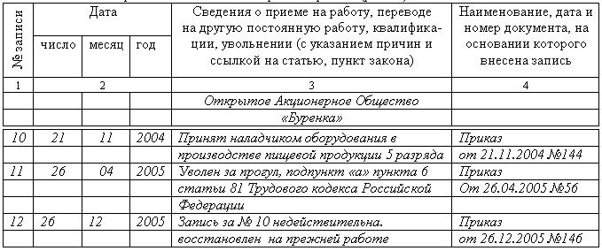 изменение записи в трудовой книжке по решению суда образец - фото 4