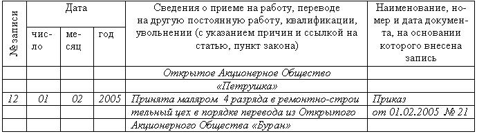 Образец Сведений Об Организации Производственного Контроля