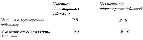 в чем различие между вещью символом и знаком