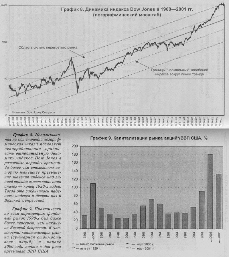 Книга: Закат империи доллара и