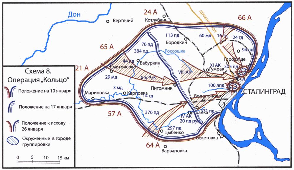 Книга: Сталинград. За Волгой