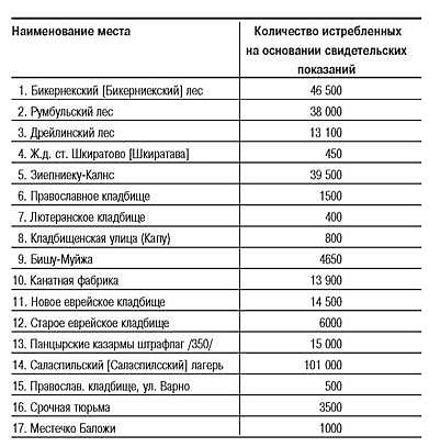 опт одежда в иркутске
