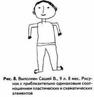 Рисуночные тесты по психологии