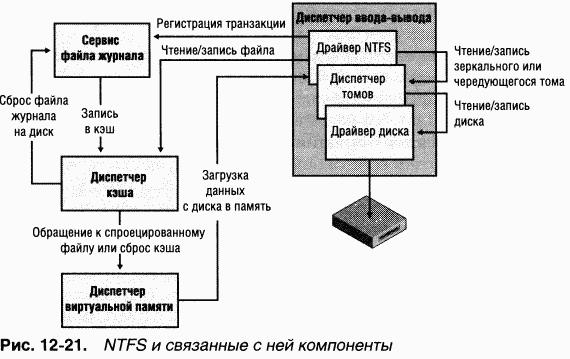 Драйвер файловой системы NTFS