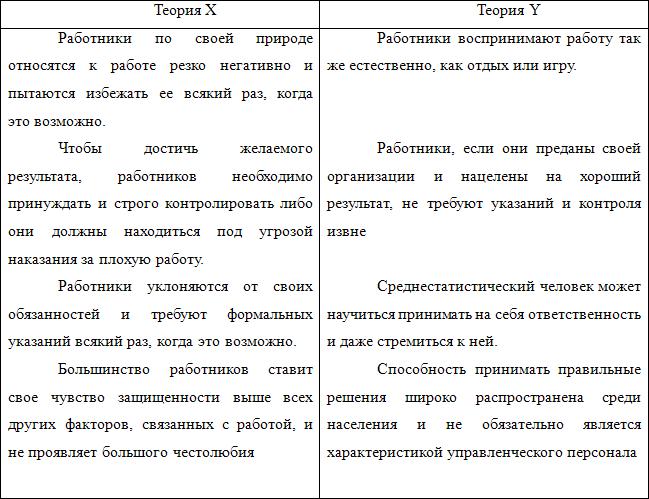 какой стиль руководства отражает теория Y макгрегора - фото 3